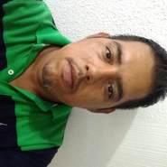 juang412's profile photo