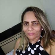 reginab88's profile photo
