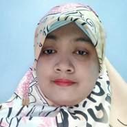 anindita10's profile photo
