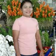 user_yuz2480's profile photo