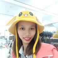 kiencuong1519's profile photo