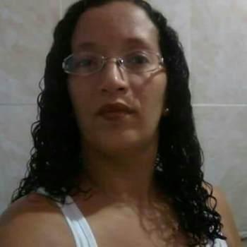 janainap84_Rio De Janeiro_Egyedülálló_Nő