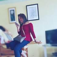 angiieet7's profile photo