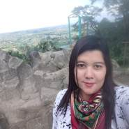 wangf820's profile photo