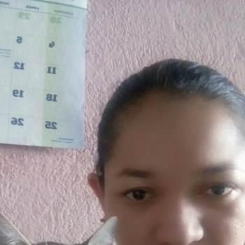 sofias334_Guatemala_Single_Female