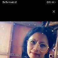 dirjanh's profile photo