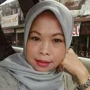 dianr625's profile photo