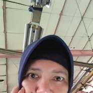 murnit16's profile photo