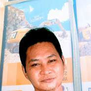 kanik806's profile photo