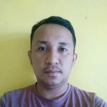 pandig4_Sulawesi Tengah_Single_Male
