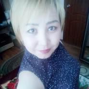 aimanz31's profile photo