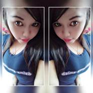 salsaw4's profile photo