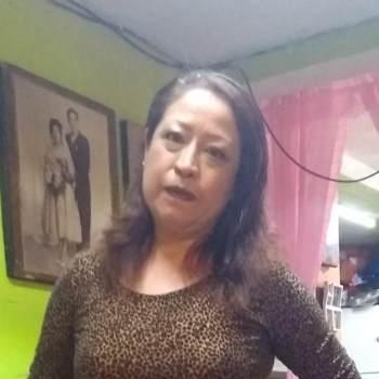mariadelaluz7_Ciudad De Mexico_Single_Female