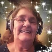 wandab30's profile photo