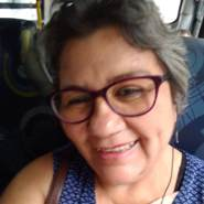 luizetea's profile photo