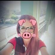 marianaj7509's profile photo