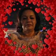 nenan283's profile photo