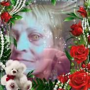 elviram47's profile photo