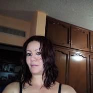chinna128's profile photo
