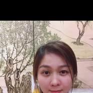 truongthinhung's profile photo