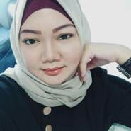 momoid's profile photo