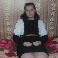 fip230's profile photo