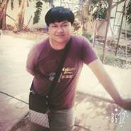 thanyaboonb's profile photo