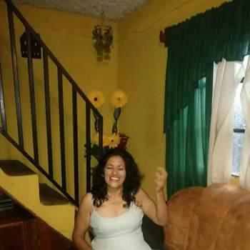 kristy107_Guatemala_Single_Weiblich