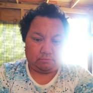 janitosilva's profile photo