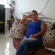 sofia43111's profile photo