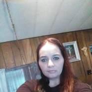 danieller75's profile photo