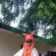 sania0576's profile photo