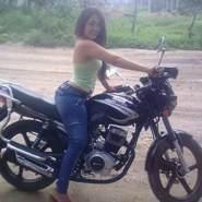 hilda9081's profile photo