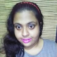 rasinikar's profile photo