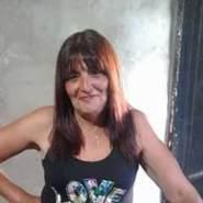 sarar8024's profile photo