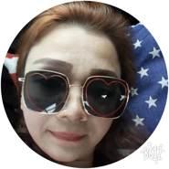 music_77's profile photo
