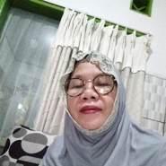 empiph's profile photo