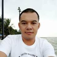 user_minj401's profile photo