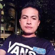 watcharas24's profile photo
