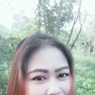 tassanees9's profile photo