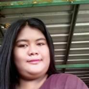user_pmtqy15296's profile photo