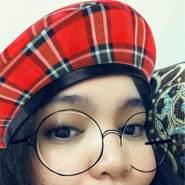 CutiesR0324's profile photo