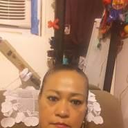 guadaluper118's profile photo