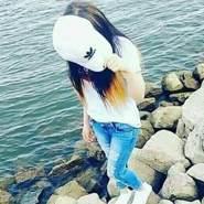 user_zrk6018's profile photo