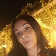shacha83's profile photo