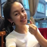hongyantao's profile photo