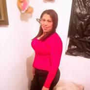 guttinegra's profile photo