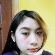 nishat19's profile photo