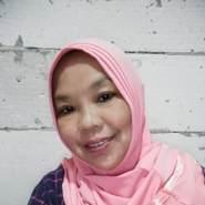 waspupah's profile photo