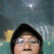 ninikq's profile photo